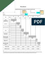 1_-_Cronograma_Fisico-Financeiro_para_Construcao_de_Casa_Terrea_em_6_meses.xls