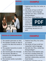 Review Elements of Communication