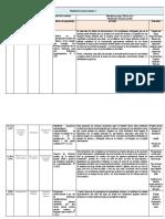 Planificación Tiziana -Kinder-B-lunes-20-marzo