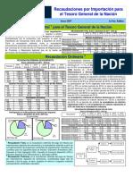 Boletin recaudaciones para el TGN 157.pdf