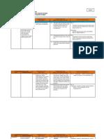 1. Format Analisis Keterkaitan Antara SKL - Rancang Bangun Jaringan