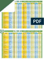 100-empresas.pdf