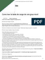 Como Leer La Tabla de Carga de Una Grua Movil Grc3baas y Transportes