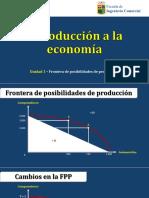 Unidad I - Frontera de Posibilidades de Producción