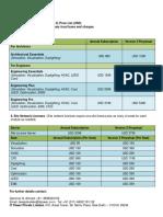 DesignBuilder Version 5 Price List