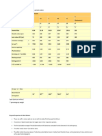 Physical Properties of Alkali Metals