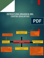 ESTRUCTURA ORGANICA DEL CENTRO EDUCATIVO.pptx