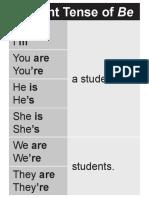 Grammas Chart tense to be.pdf