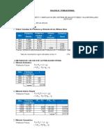 1 y 2. Calculo Poblacional y de Demanda Rioja
