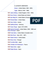 Updated List of Pritzker Prize Awardees
