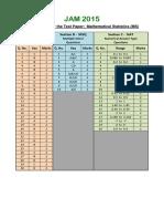 MS_Key 2015.pdf