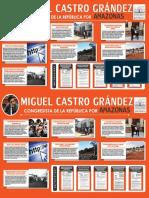 Mural_Miguel Castro Grandez_JULIO 2017.pdf