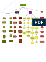 tipos de sistema.pdf