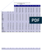 Índice Nacional de Precios al Consumidor (INPC) - Variaciones por dominios de estudio.xls