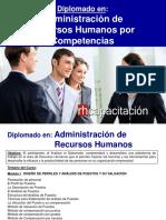 Informes Recursos Humanos Por Competencias
