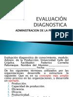 EVALUACIaN DIAGNOSTICA