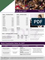 Thailand Fees 2017