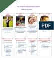 Aspectos Prácticos de La Psicología Positiva