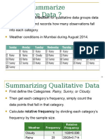 04 Summarizing Data