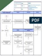 Visio-Flujo Descuento cuotas RISE1.pdf