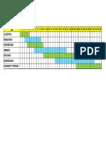 cronograma actividades produccion