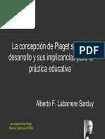 La Concepci n de Piaget Sobre El Desarrollo 2009 CEP