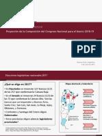Poliarquía Informe Electoral - Julio 2017