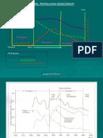 29416762-6r-4-2-Model-Peralihan-Demografi.pdf