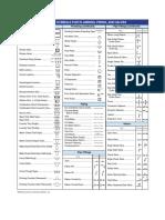 plu_symbols.pdf