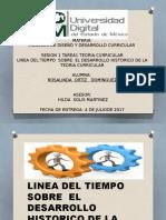 Foro2 Linea Ordor