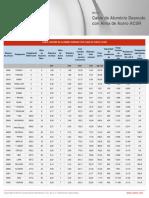 Viakon-ACSR.pdf