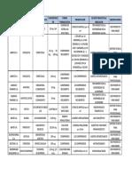 Vademecum-ANMAT (2).pdf