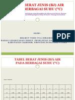 TABEL_BERAT_JENIS_BJ_AIR_PADA_BERBAGAI_S.pptx