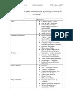 Cuadro de Los Principales Parámetros de La Guía de Autoevaluación Ambiental
