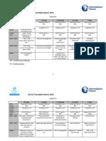 Course Timetable C1 2015 HCMC