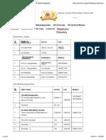 Telephone Directory - JSS MahavidyapeethaJSS Mahavidyapeetha