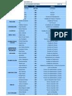 Lista de Extensiones Internas Actualizado (28!07!16)