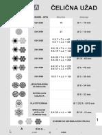 Privezna sredstva - Indenna.pdf