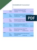Funciones-Ejemplo1