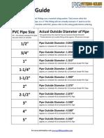 Pvc Fittings Online Pvc Size Guide