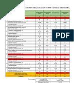Laporan Rekapitulasi IKS Tingkat Desa_Kelurahan - KELURAHAN PABIRINGA - 23-02-2017 10-31-34