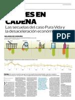 Peru Consumo en Caida