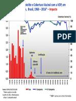 Grafico Polio 2016