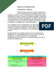 Teorias Del Enfoque de La Organización
