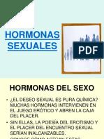 Hormonas del sexo