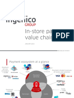 Ingenico in the Payment Value Chain