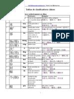 tablas-de-clasficadores-chinos 2.doc