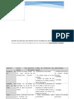Matriz de Riesgos Del Proyecto de Vivienda de Interes Prioritario en Pensilvania.