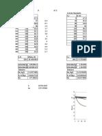 P5_Floculación