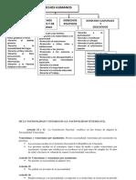 INFORME-NAC.-derechos h..docx